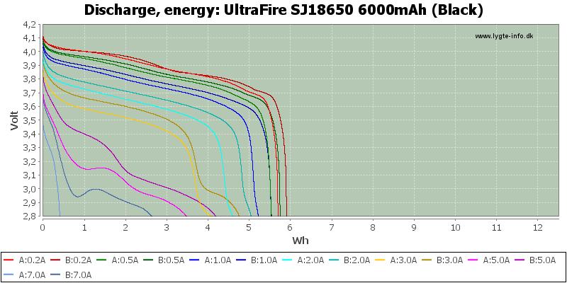 UltraFire%20SJ18650%206000mAh%20(Black)-Energy