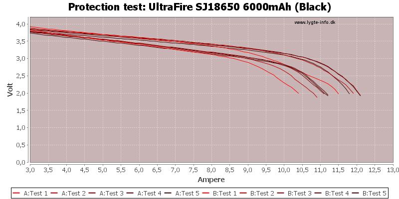 UltraFire%20SJ18650%206000mAh%20(Black)-TripCurrent