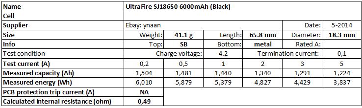 UltraFire%20SJ18650%206000mAh%20(Black)-info