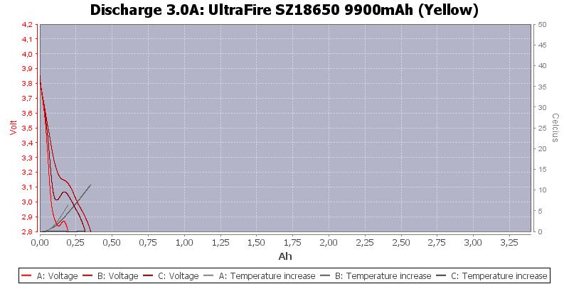 UltraFire%20SZ18650%209900mAh%20(Yellow)-Temp-3.0