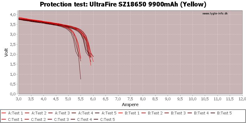 UltraFire%20SZ18650%209900mAh%20(Yellow)-TripCurrent