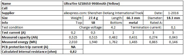 UltraFire%20SZ18650%209900mAh%20(Yellow)-info