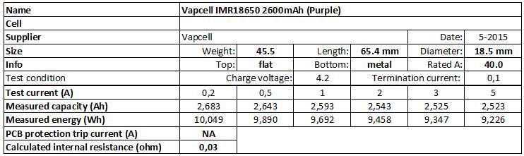 Vapcell%20IMR18650%202600mAh%20(Purple)-info