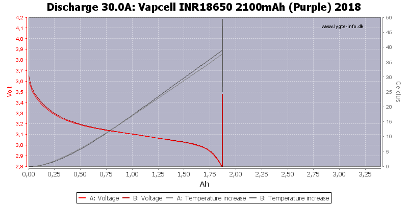 Vapcell%20INR18650%202100mAh%20(Purple)%202018-Temp-30.0