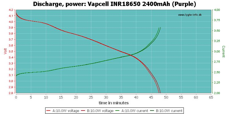 Vapcell%20INR18650%202400mAh%20(Purple)-PowerLoadTime