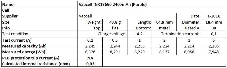 Vapcell%20INR18650%202400mAh%20(Purple)-info
