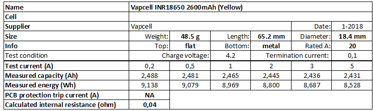 Vapcell%20INR18650%202600mAh%20(Yellow)-info