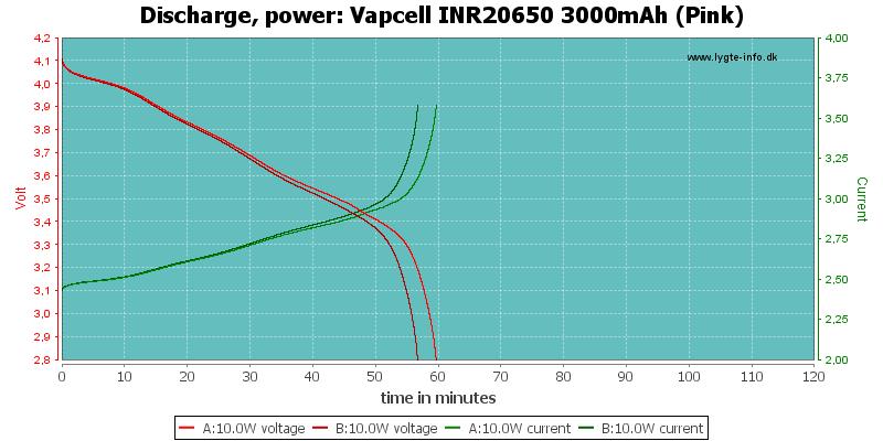 Vapcell%20INR20650%203000mAh%20(Pink)-PowerLoadTime