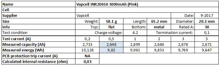 Vapcell%20INR20650%203000mAh%20(Pink)-info
