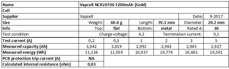 Vapcell%20NCR20700%203200mAh%20(Gold)-info
