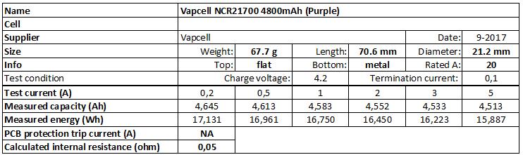 Vapcell%20NCR21700%204800mAh%20(Purple)-info