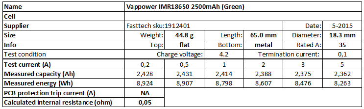 Vappower%20IMR18650%202500mAh%20(Green)-info