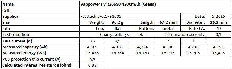 Vappower%20IMR26650%204200mAh%20(Green)-info