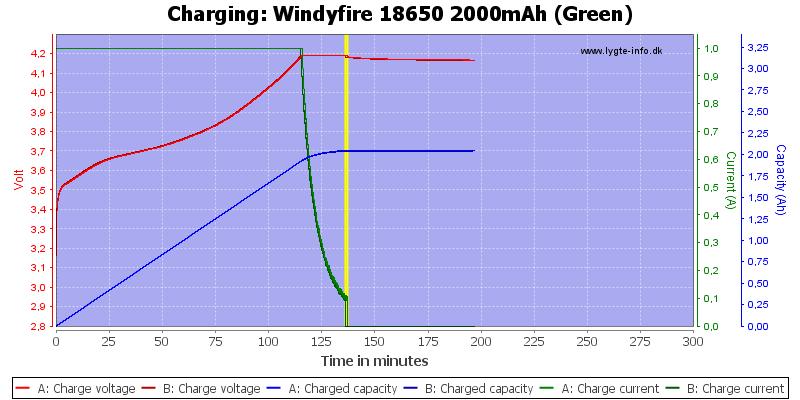 Windyfire%2018650%202000mAh%20(Green)-Charge