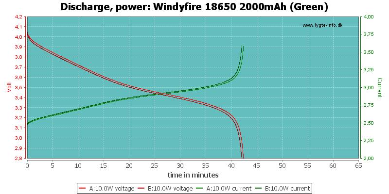 Windyfire%2018650%202000mAh%20(Green)-PowerLoadTime