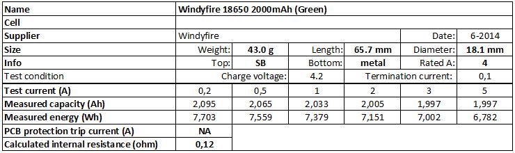 Windyfire%2018650%202000mAh%20(Green)-info
