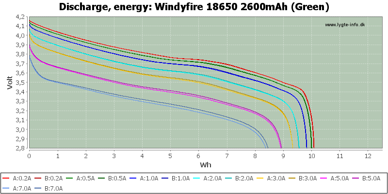 Windyfire%2018650%202600mAh%20(Green)-Energy