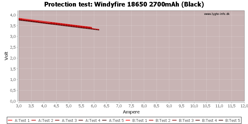 Windyfire%2018650%202700mAh%20(Black)-TripCurrent