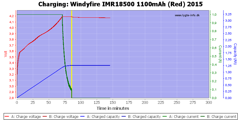Windyfire%20IMR18500%201100mAh%20(Red)%202015-Charge