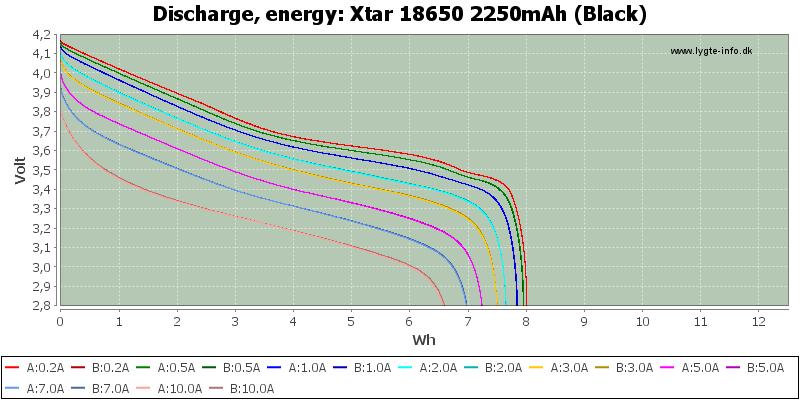 Xtar%2018650%202250mAh%20(Black)-Energy