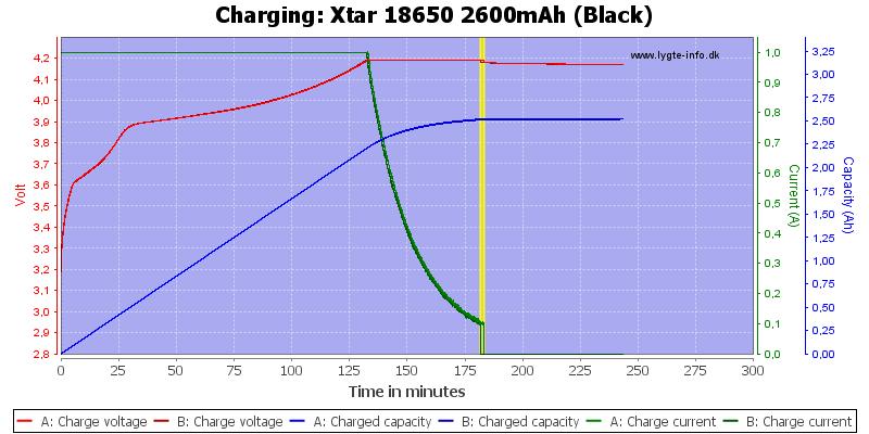 Xtar%2018650%202600mAh%20(Black)-Charge