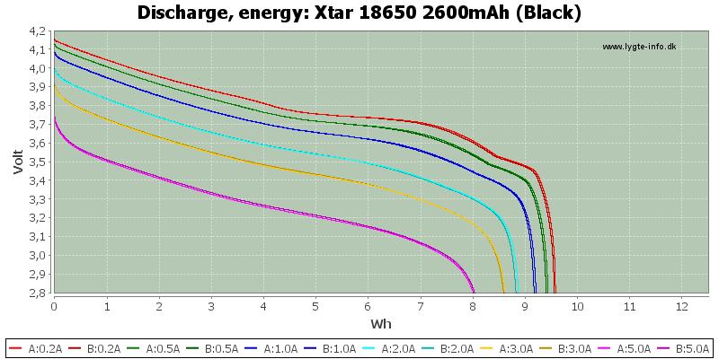 Xtar%2018650%202600mAh%20(Black)-Energy