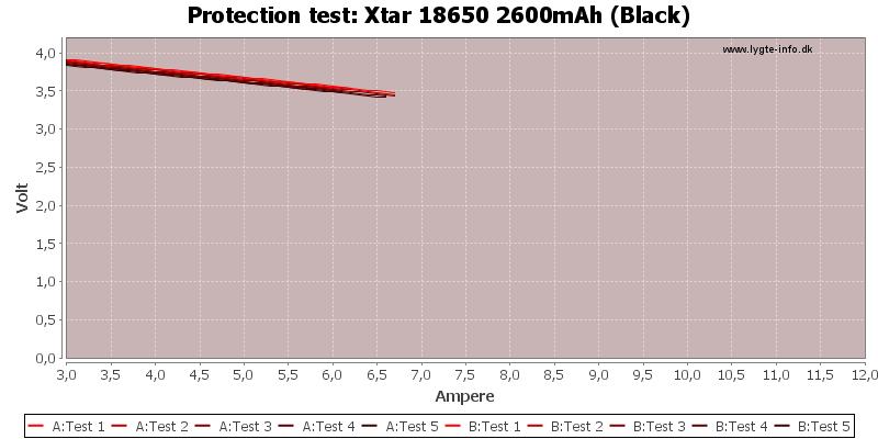 Xtar%2018650%202600mAh%20(Black)-TripCurrent