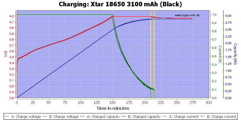 Xtar%2018650%203100%20mAh%20(Black)-Charge