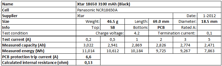 Xtar%2018650%203100%20mAh%20(Black)-info