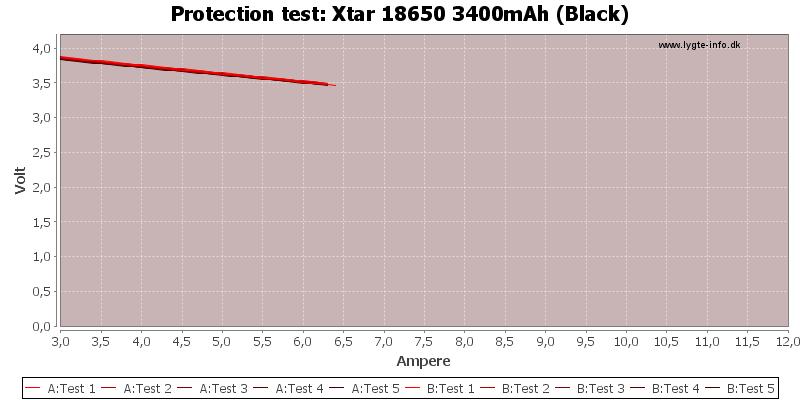 Xtar%2018650%203400mAh%20(Black)-TripCurrent