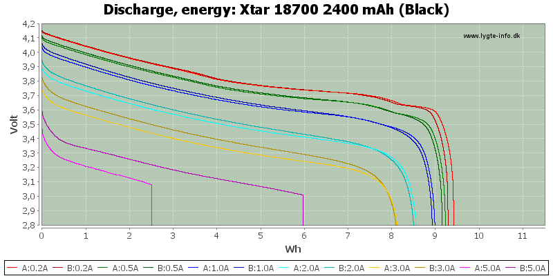 Xtar%2018700%202400%20mAh%20(Black)-Energy