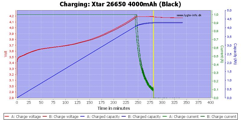 Xtar%2026650%204000mAh%20(Black)-Charge