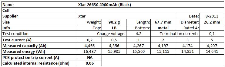 Xtar%2026650%204000mAh%20(Black)-info