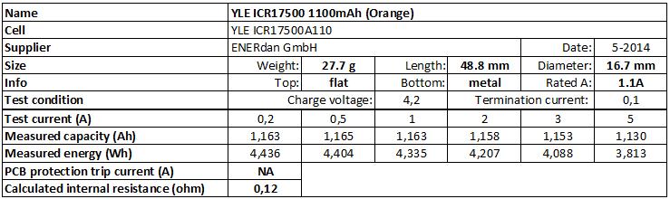 YLE%20ICR17500%201100mAh%20(Orange)-info