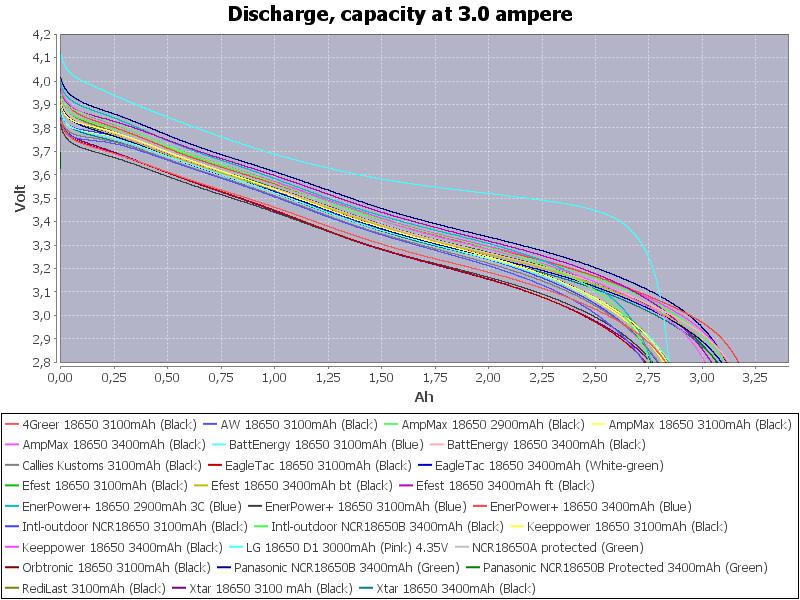 HighCapacity-3.0