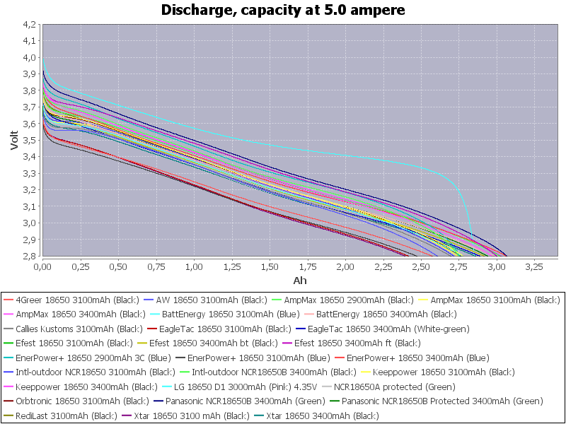 HighCapacity-5.0