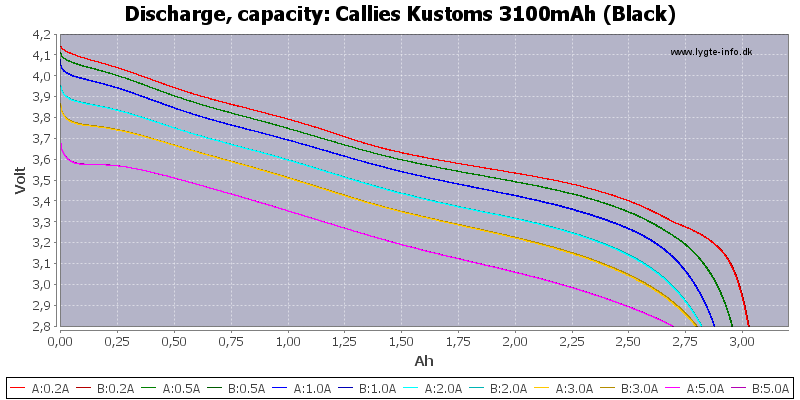 Callies%20Kustoms%203100mAh%20(Black)-Capacity