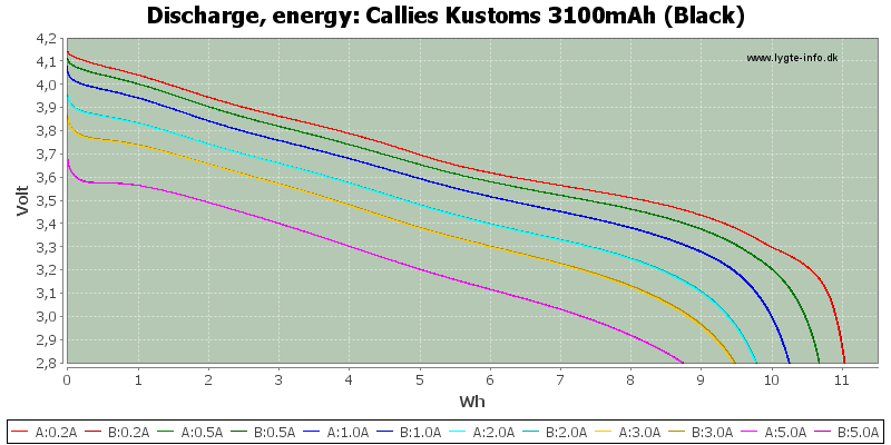 Callies%20Kustoms%203100mAh%20(Black)-Energy