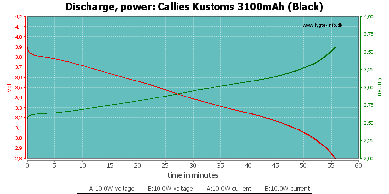 Callies%20Kustoms%203100mAh%20(Black)-PowerLoadTime