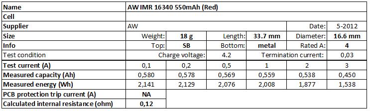 AW%20IMR%2016340%20550mAh%20(Red)-info