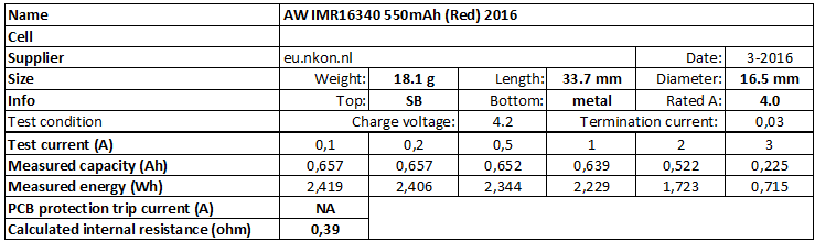 AW%20IMR16340%20550mAh%20(Red)%202016-info