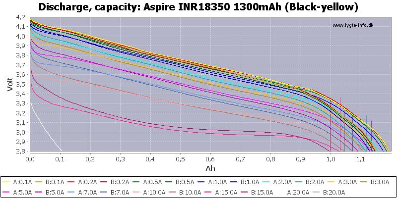 Aspire%20INR18350%201300mAh%20(Black-yellow)-Capacity
