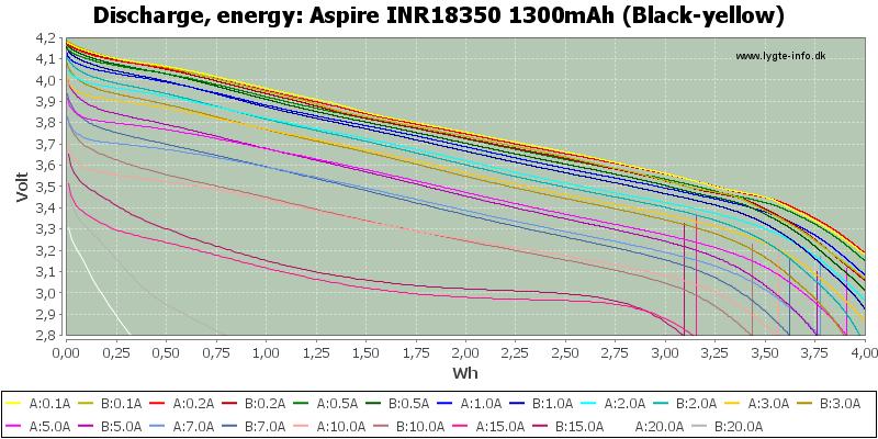 Aspire%20INR18350%201300mAh%20(Black-yellow)-Energy
