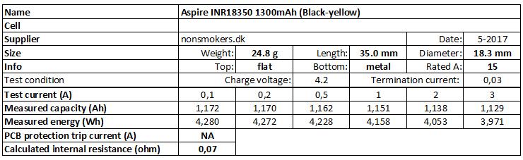 Aspire%20INR18350%201300mAh%20(Black-yellow)-info