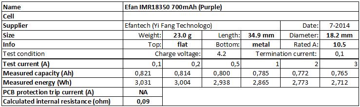 Efan%20IMR18350%20700mAh%20(Purple)-info