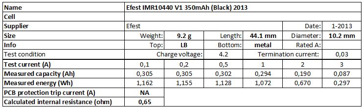 Efest%20IMR10440%20V1%20350mAh%20(Black)%202013-info