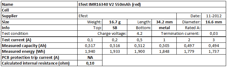 Efest%20IMR16340%20V2%20550mAh%20(red)-info