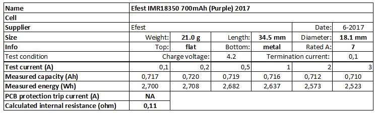 Efest%20IMR18350%20700mAh%20(Purple)%202017-info