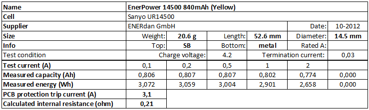 EnerPower%2014500%20840mAh%20(Yellow)-info