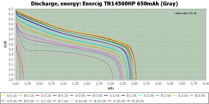 Enercig%20TN14500HP%20650mAh%20(Gray)-Energy